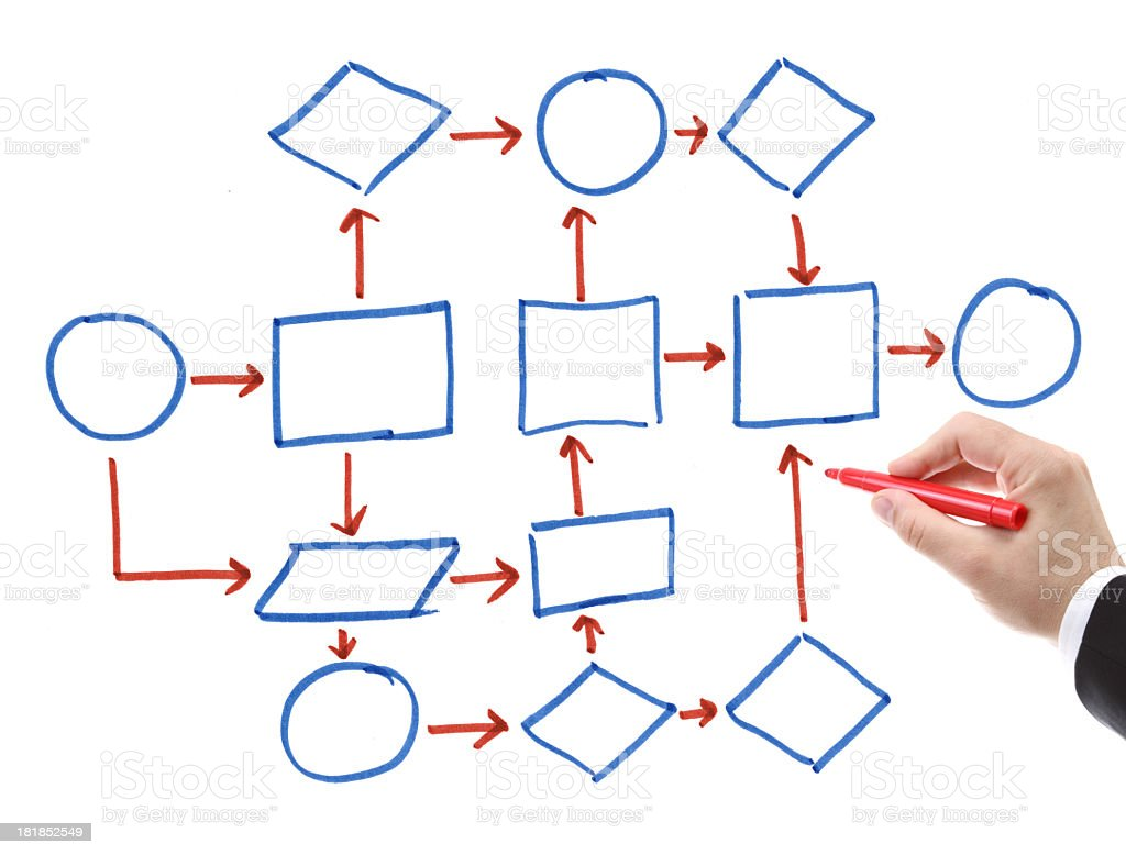 flow diagram, hand drawn sketch on witeboard royalty-free stock photo