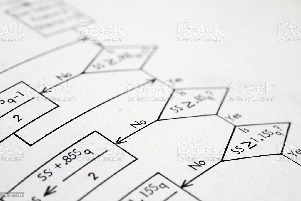 Flow diagram royalty-free stock photo
