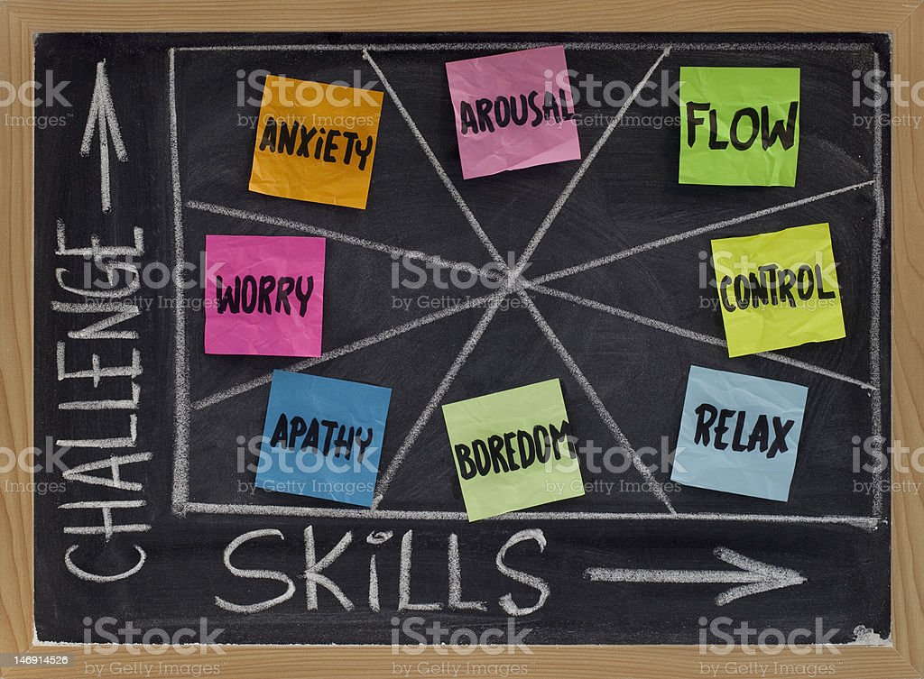 flow - psychological concept royalty-free stock photo
