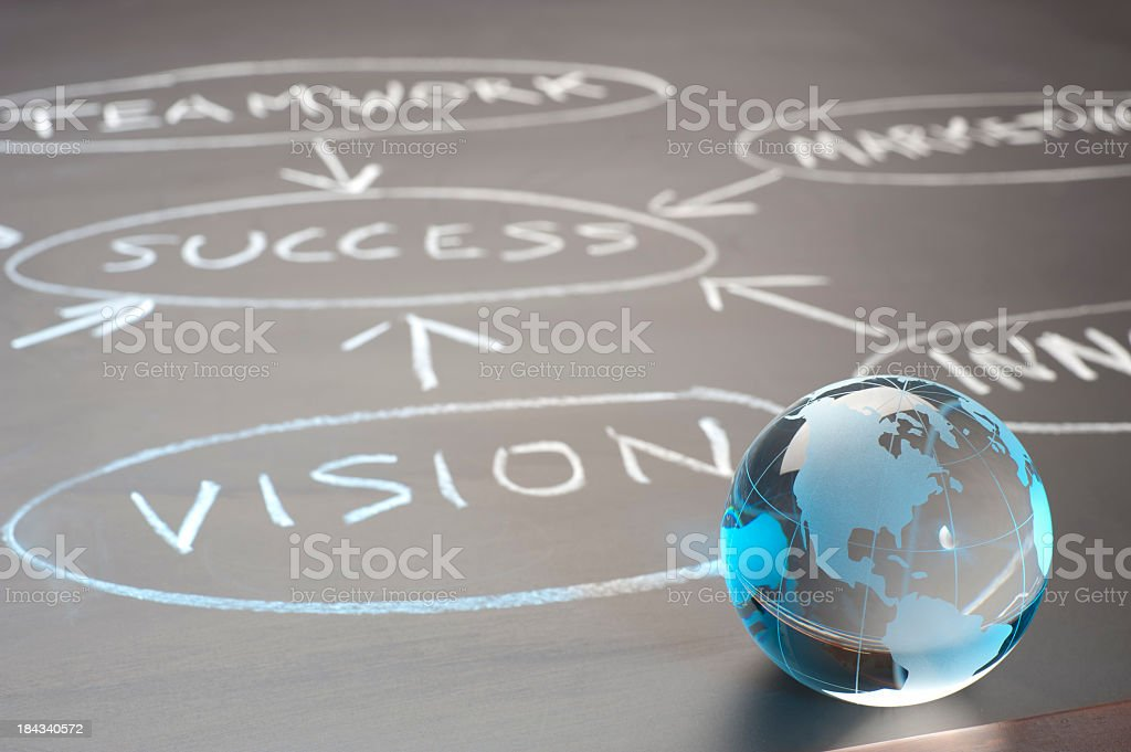 Flowchart on a chalk board with world globe stock photo