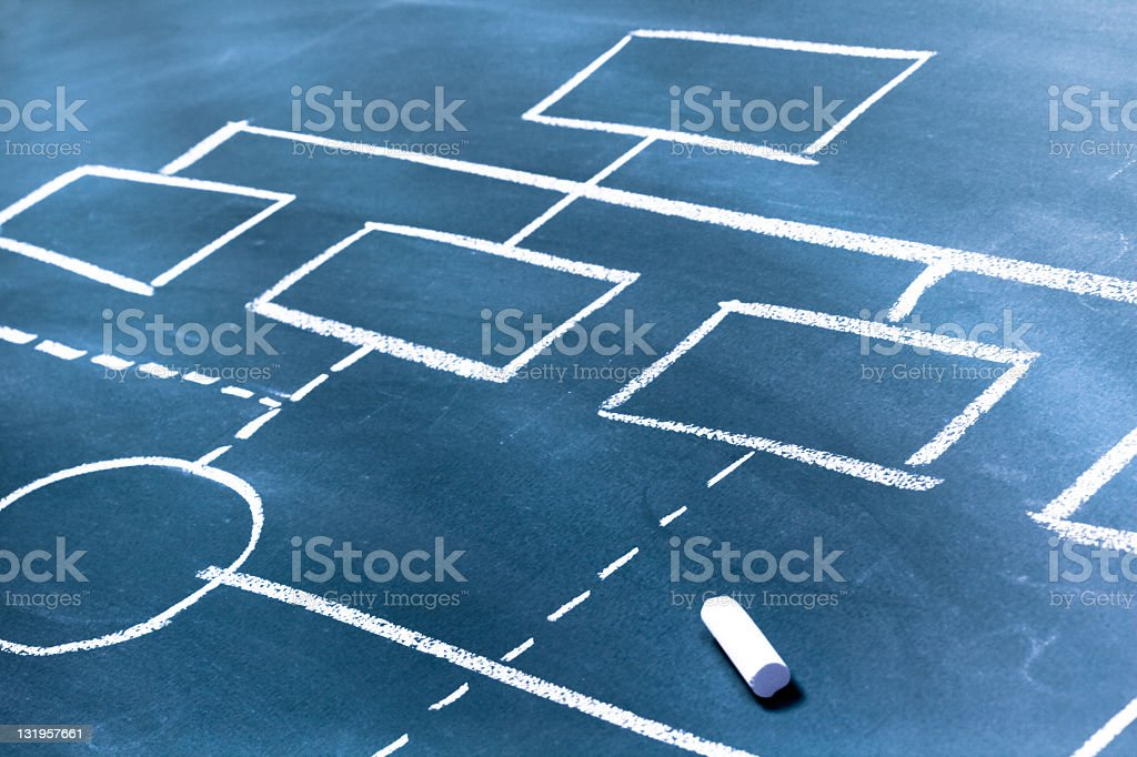 flowchart stock photo