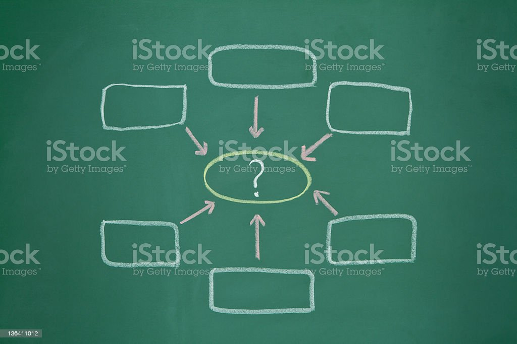 Flowchart royalty-free stock photo