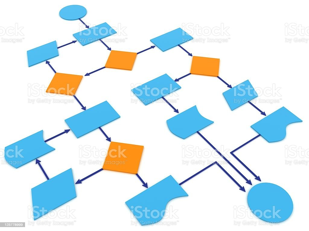 Flowchart with different shapes and colors stock photo