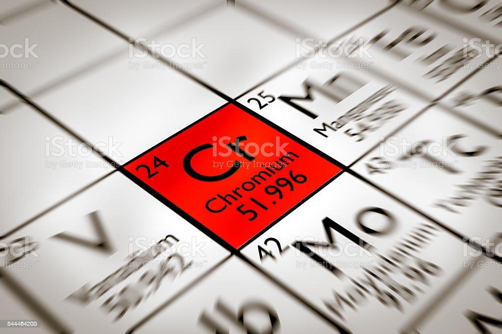 Focus on forbidden Chromium chemical element stock photo