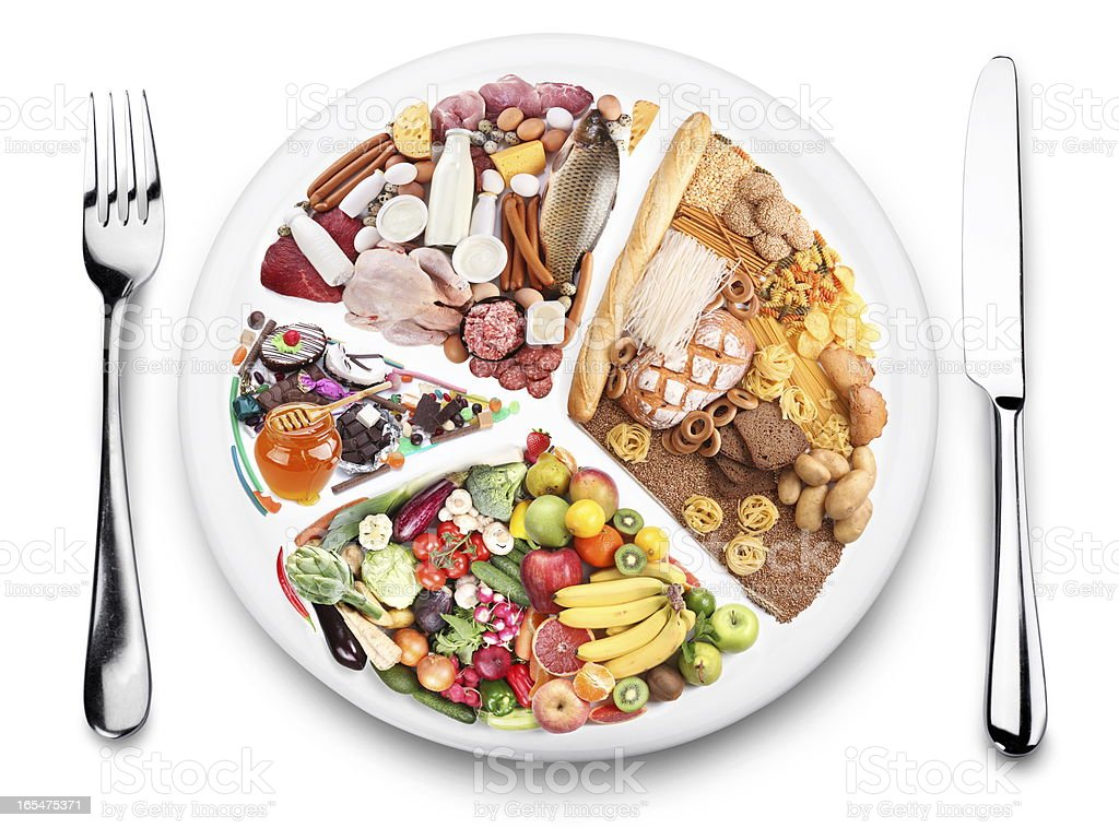 Food balance products on a plate. stock photo