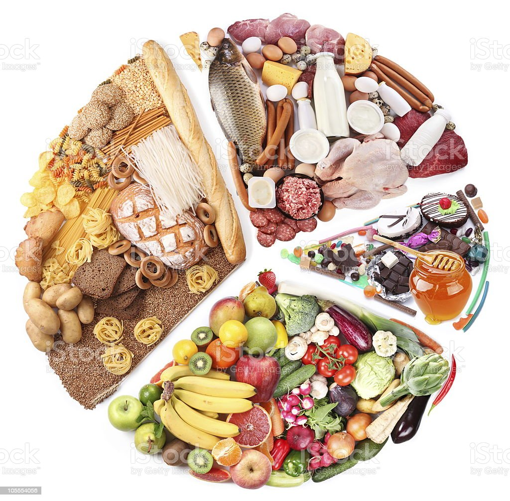 Food for a balanced diet stock photo