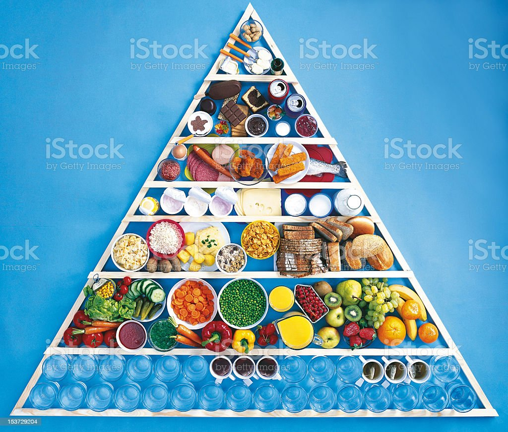 Food pyramid graphic including beverages stock photo