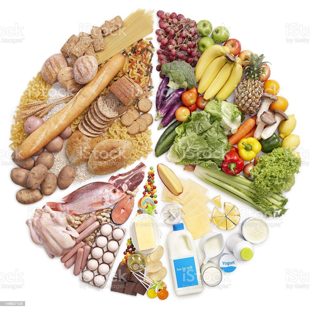 food pyramid pie chart stock photo