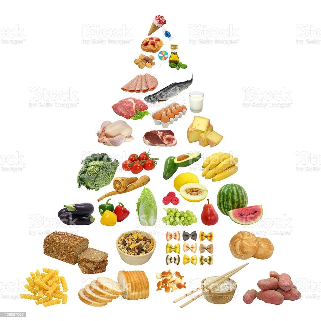 Food pyramid with images of real food stock photo