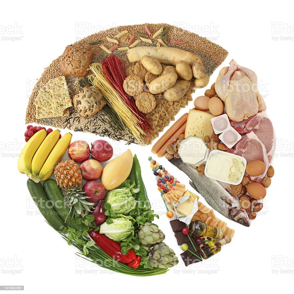 Food pyramid with real food placed in circle stock photo