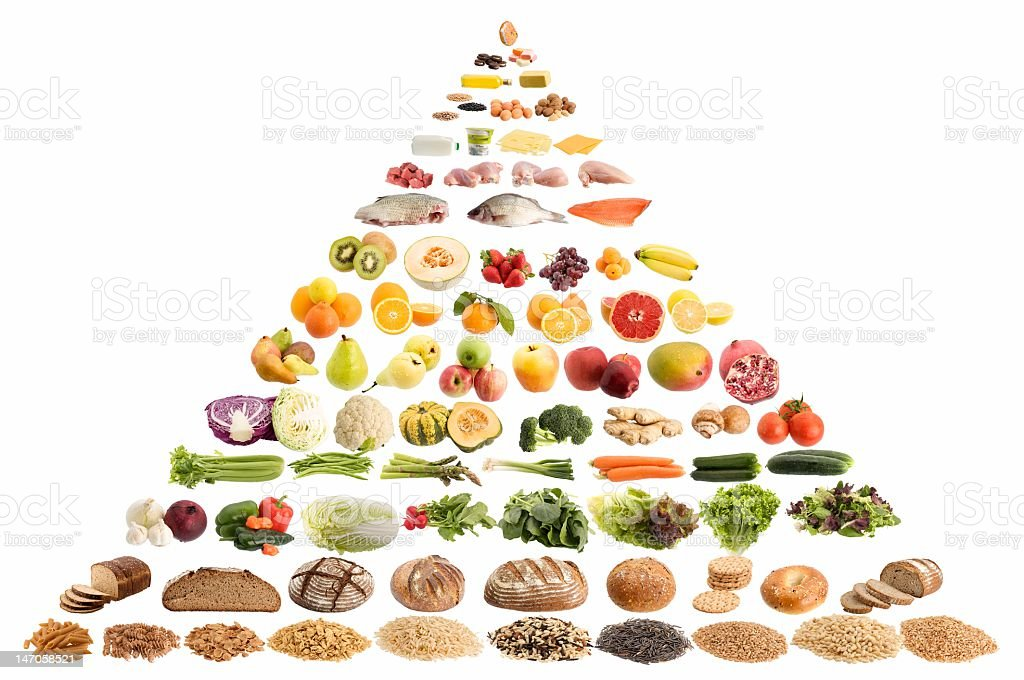 Food pyramid with varied examples stock photo