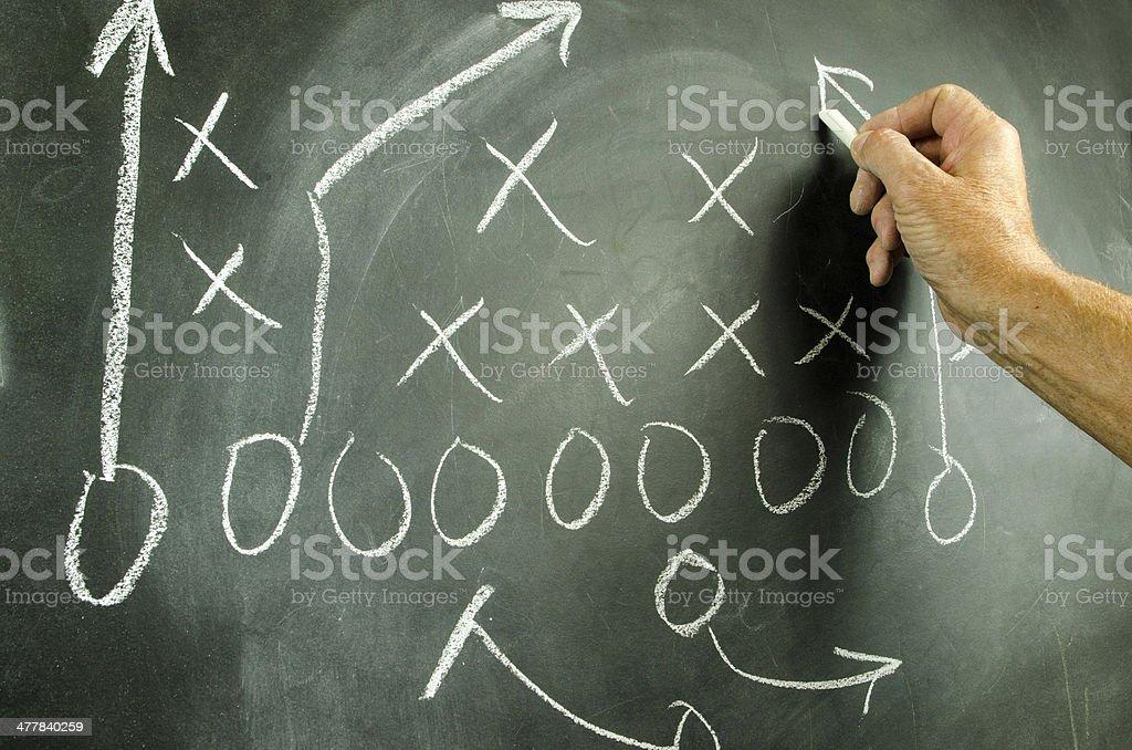Football Game Plan shown on a blackboard. royalty-free stock photo