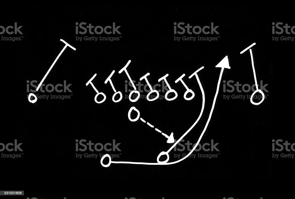 Football Play hand drawn on a chalkboard stock photo