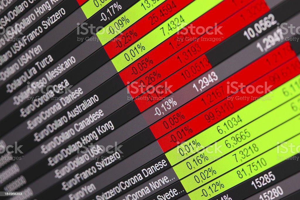 forex royalty-free stock photo