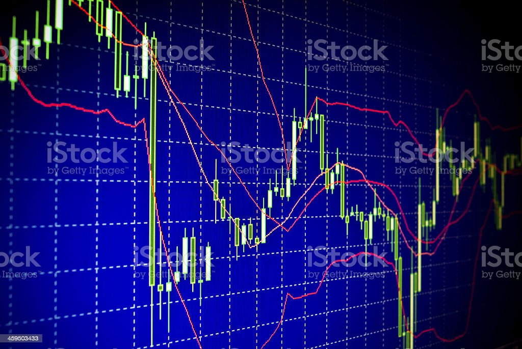 Forex stock market candle graph analysis on the screen stock photo