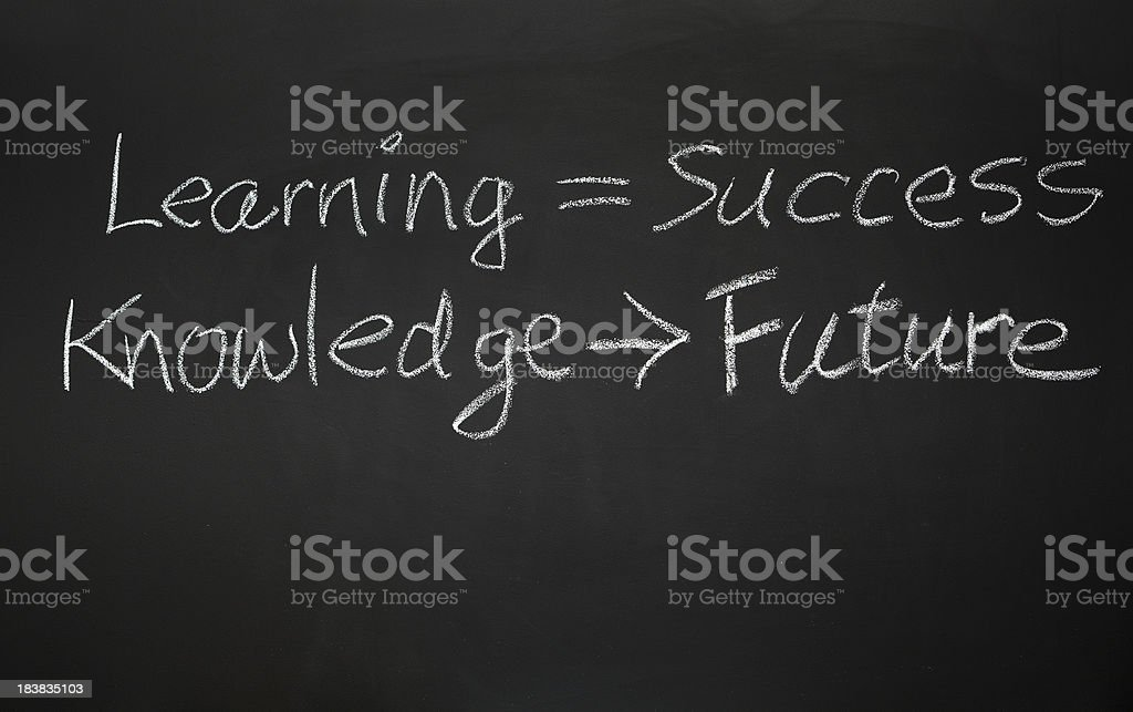 Formulas for Success, Future through Learning, Education Written on Blackboard royalty-free stock photo