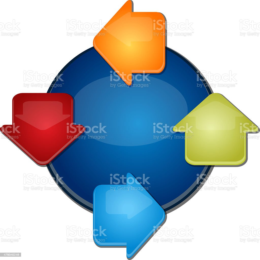 Four Blank cycle business diagram illustration stock photo