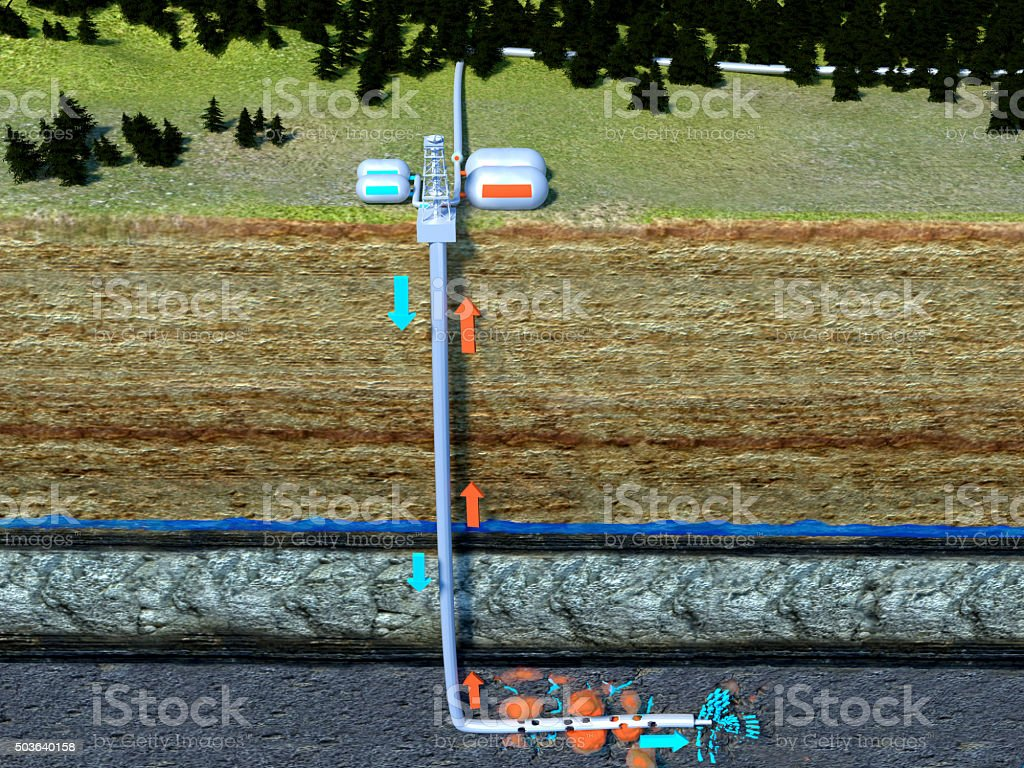 Fracking stock photo