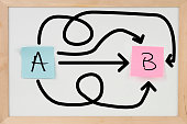 From point A to B Adhesive Notes on Whiteboard