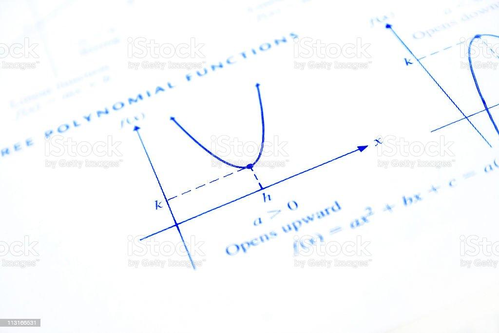 Functions stock photo