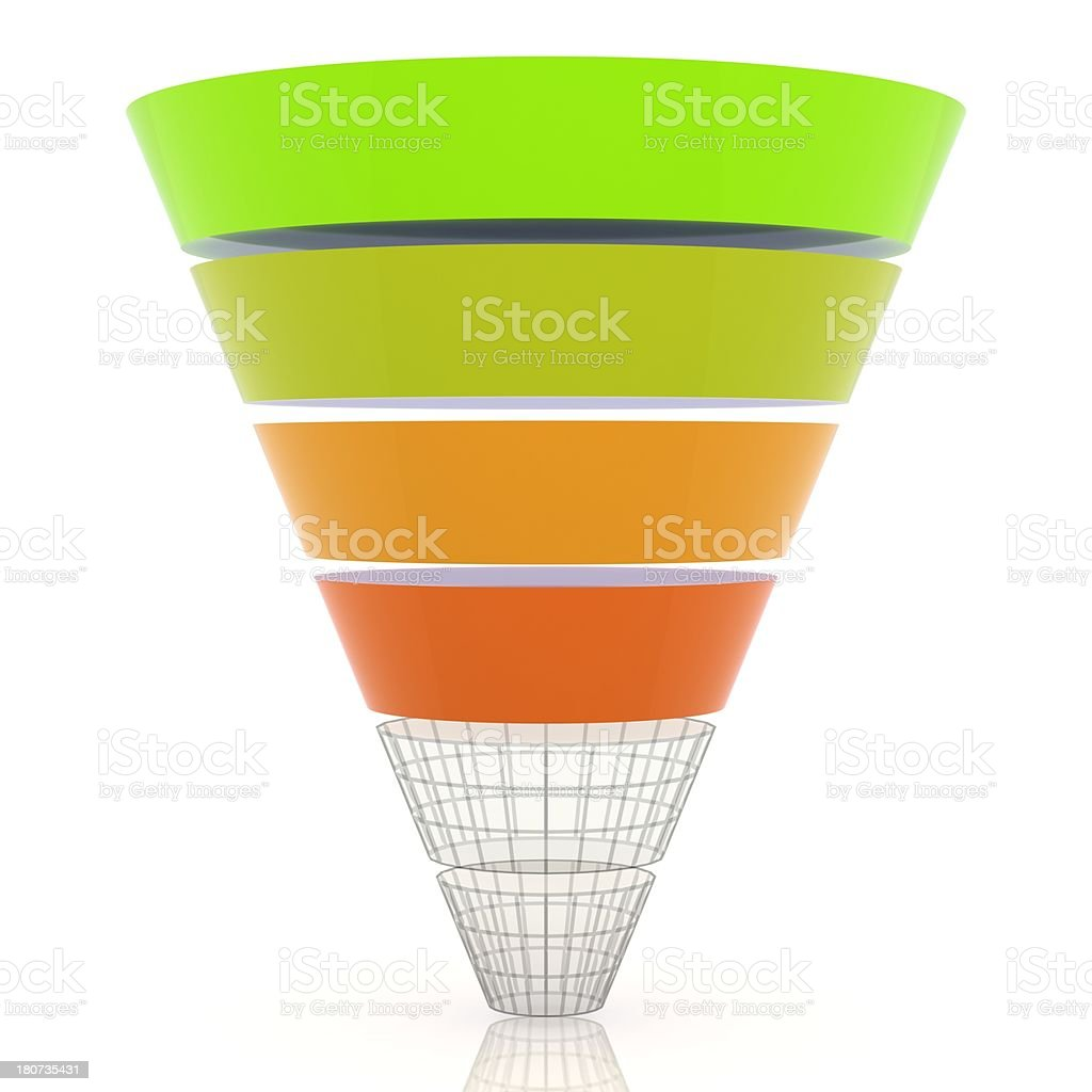 Funnel Chart Planning royalty-free stock photo