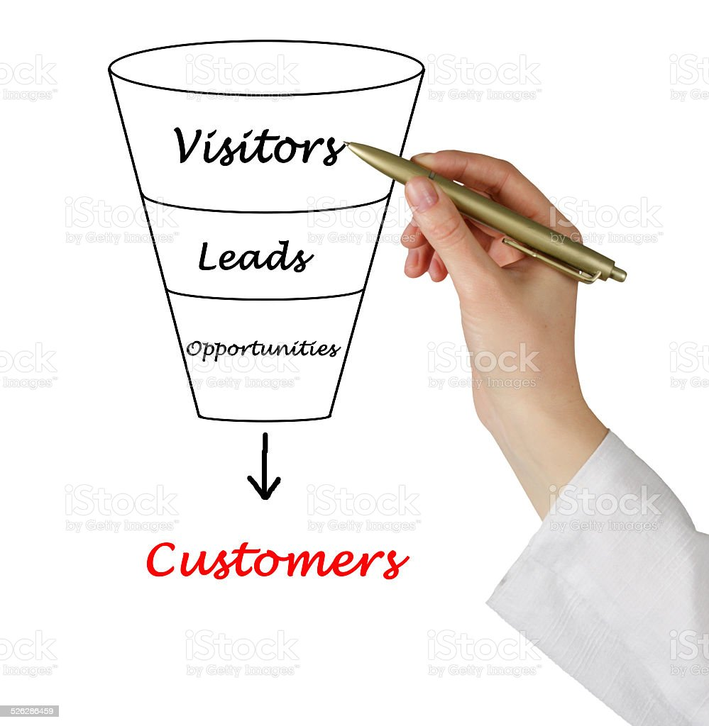 Funnel to customers stock photo