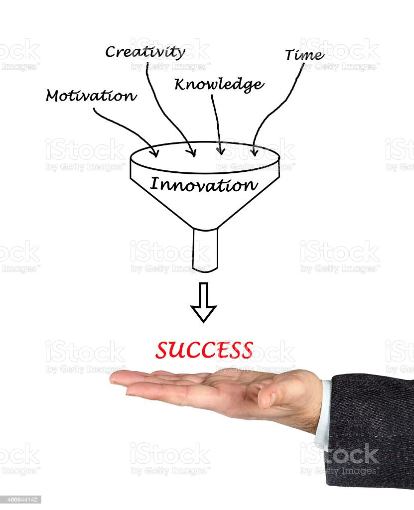 Funnel to success stock photo