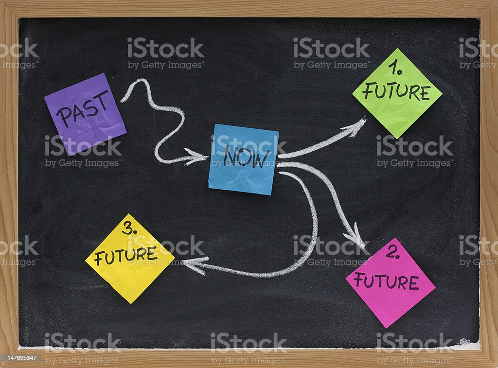 Future choices - alternative paths royalty-free stock photo