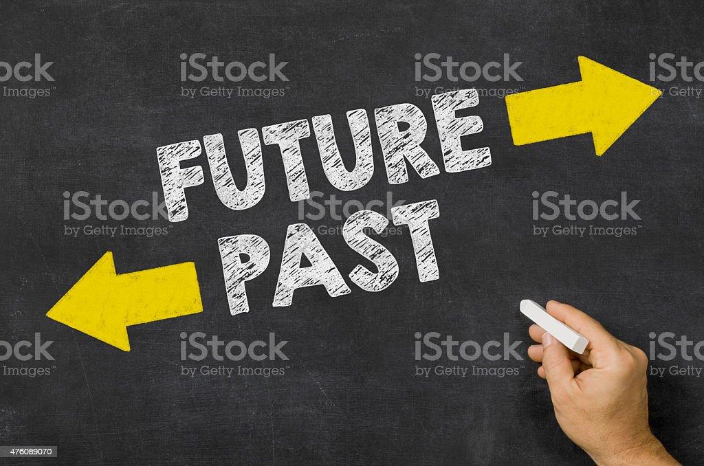 Future or Past written on a blackboard stock photo