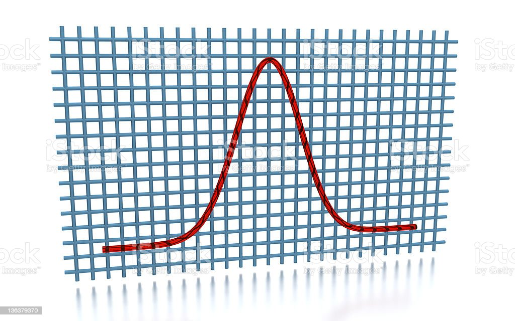 Gaussian Curve royalty-free stock photo