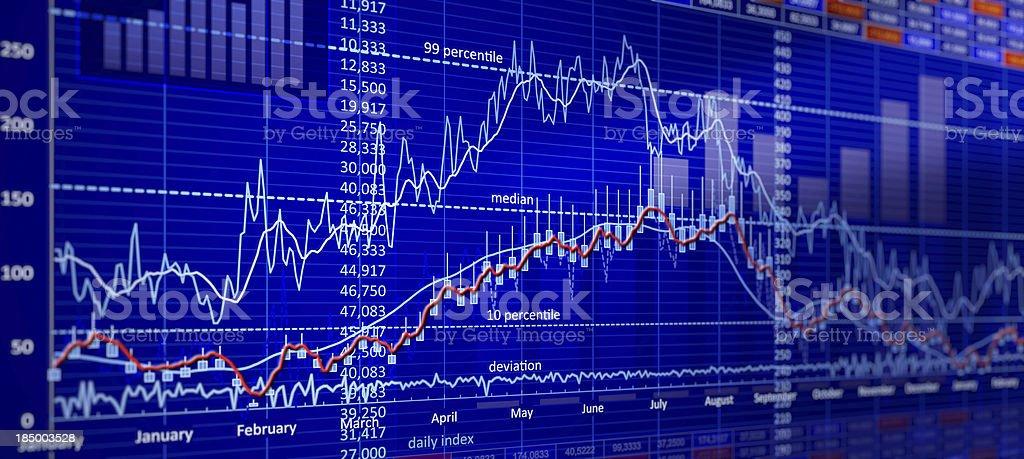 Generic Chart stock photo