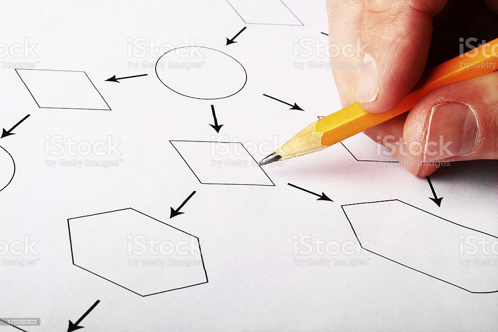 Generic Flowchart With Pointing Pencil royalty-free stock photo