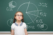 girl drawing pie chart on school board