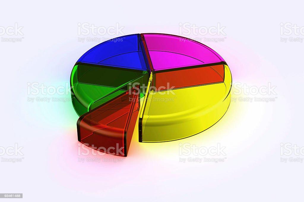 Glass pie chart royalty-free stock photo