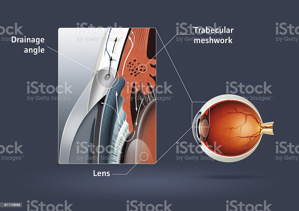 Glaucoma stock photo