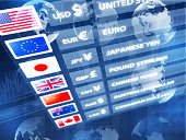 Global economy: currency exchange rates panel with data, maps, charts