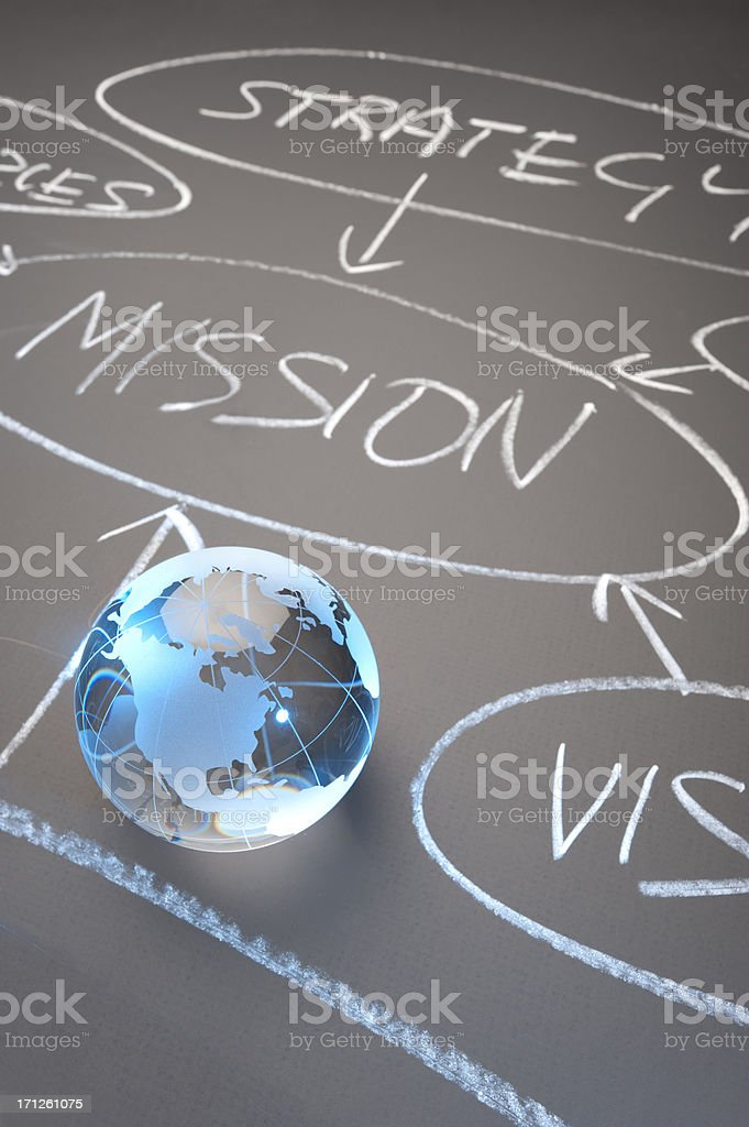 Global mission flow chart concept royalty-free stock photo