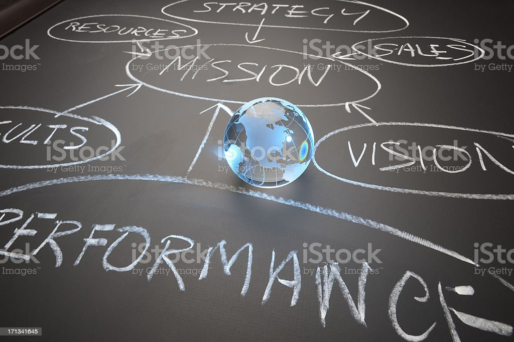 Global performance flow chart concept stock photo