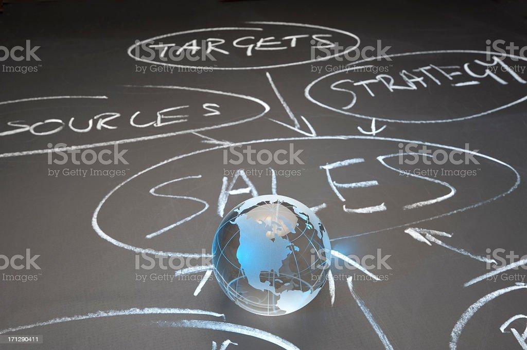 Global sales flowchart concept stock photo