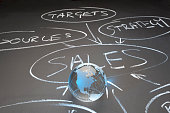 Global sales flowchart concept