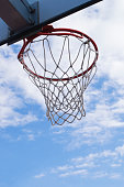 Goal of the basketball