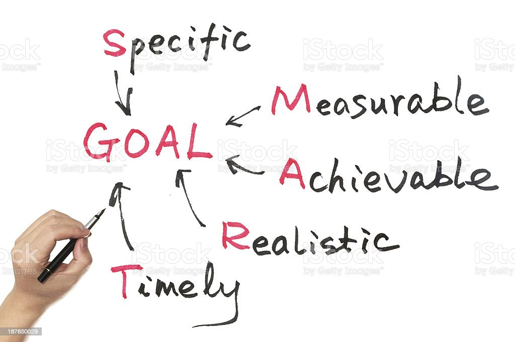 Goal setting concept using acronym of SMART stock photo