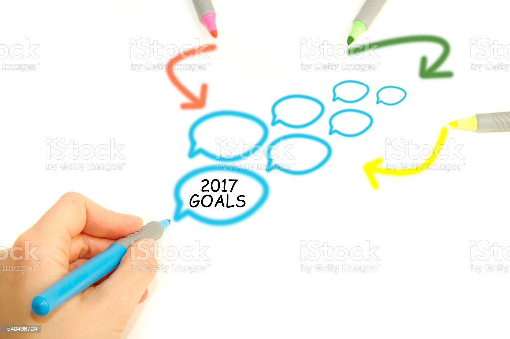 Goals 2017 stock photo