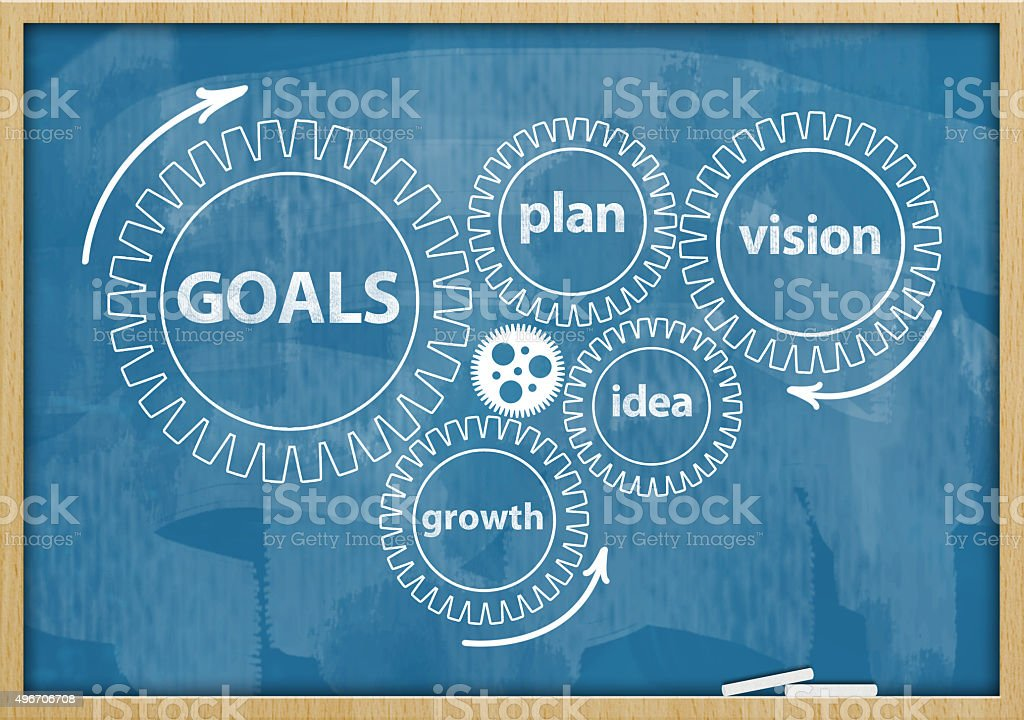 Goals / Blue board concept (Click for more) stock photo