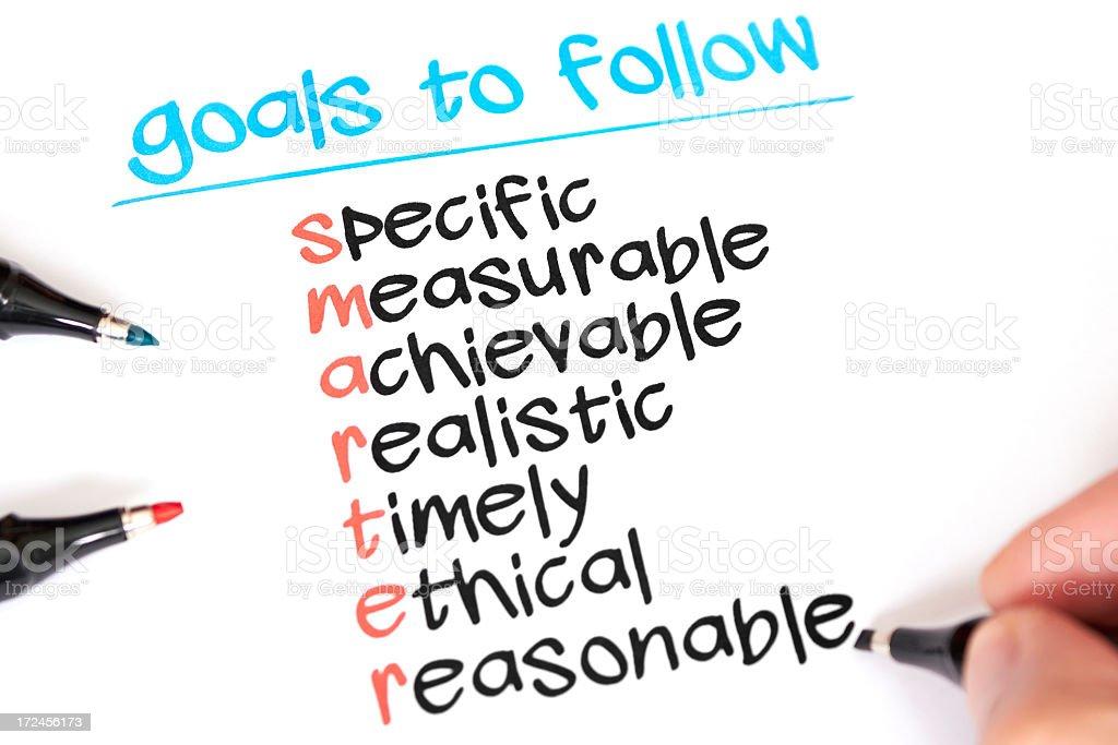 Goals to follow stock photo