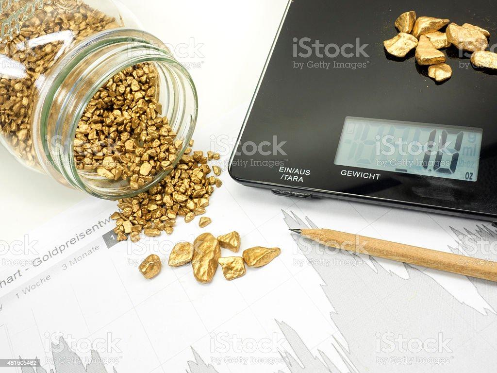 Gold and market analyze stock photo