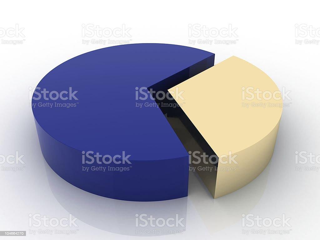 Gold Pie Chart stock photo