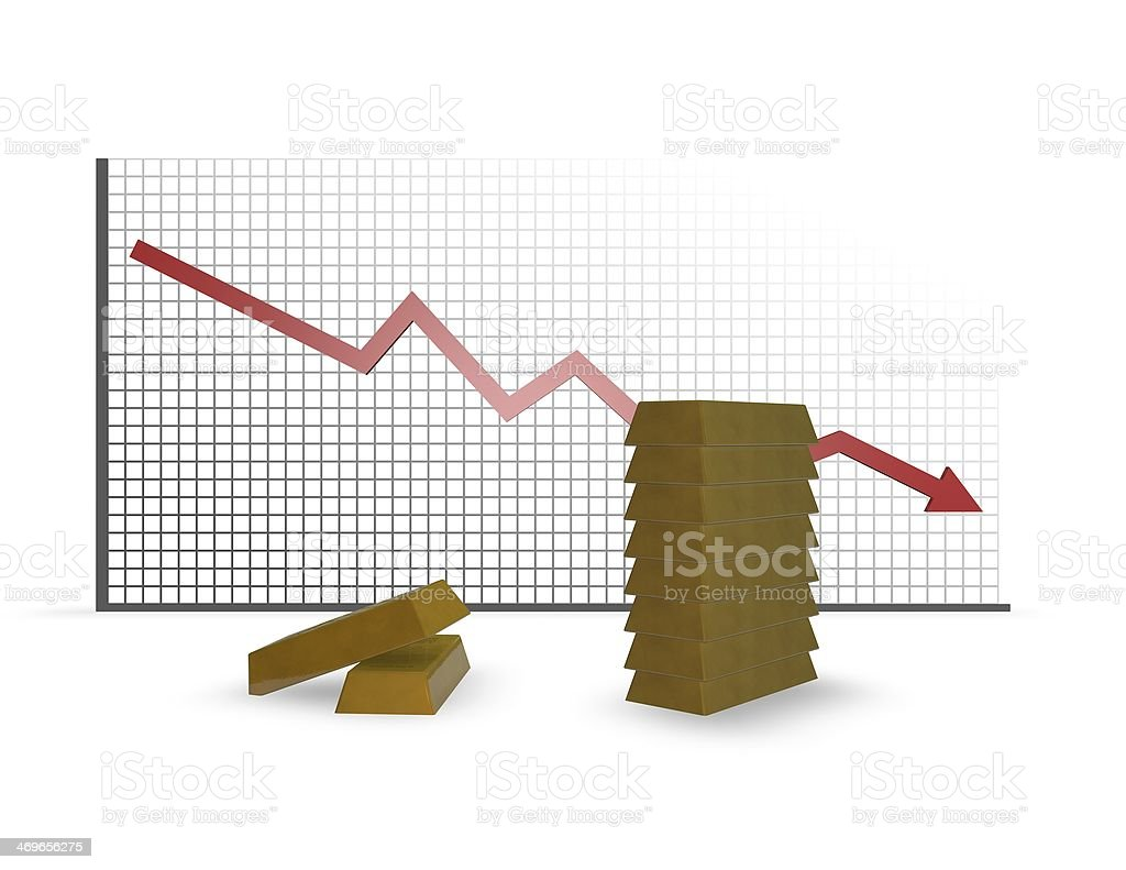 gold price getting down, concept illustration with arrow stock photo