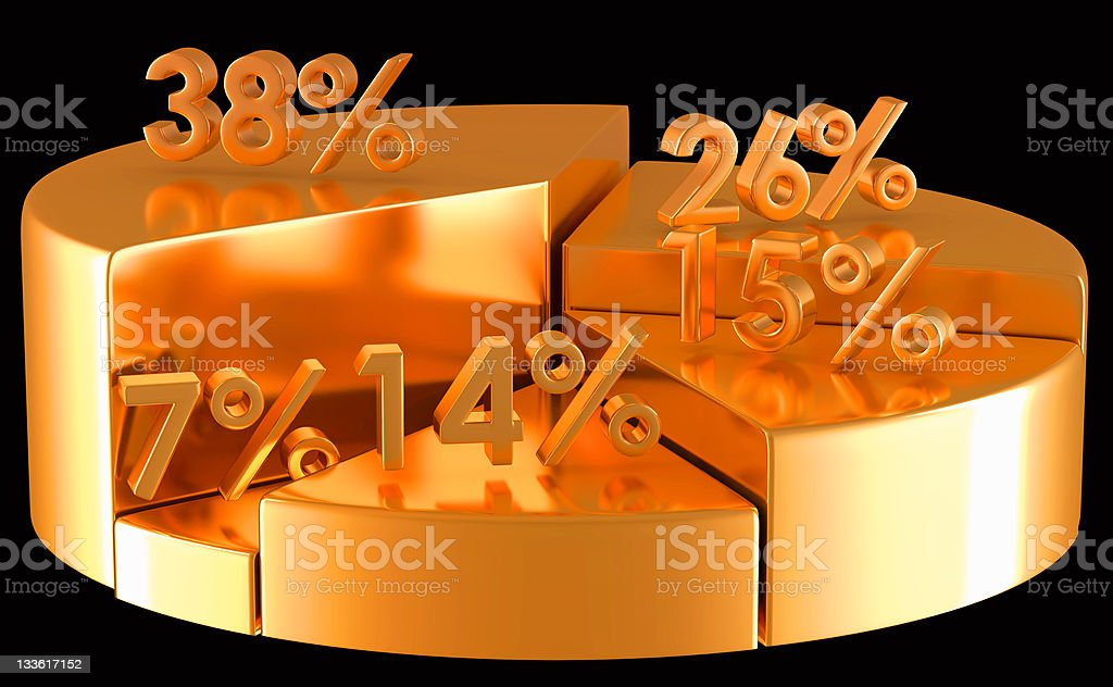 Golden pie chart with percentage numbers royalty-free stock photo