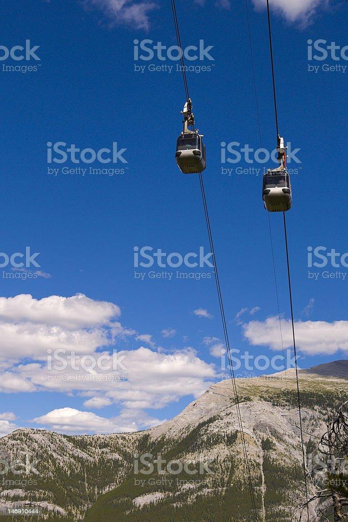 Gondolas of Sulphur Mountain stock photo